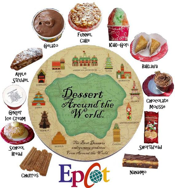Best Desserts of Epcot