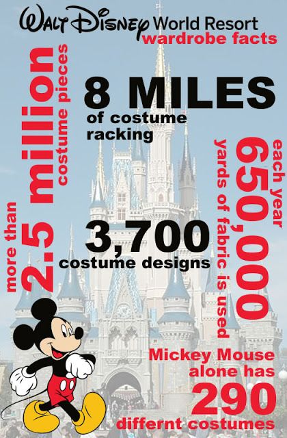 WDW costuming facts.