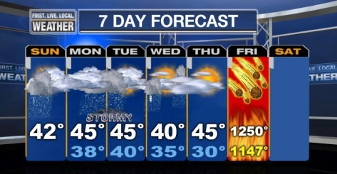 Weather forecast for Dec 21, 2012.  ;)