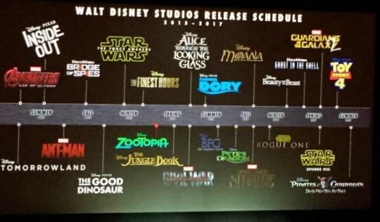 Disney movie release schedule through 2017.
