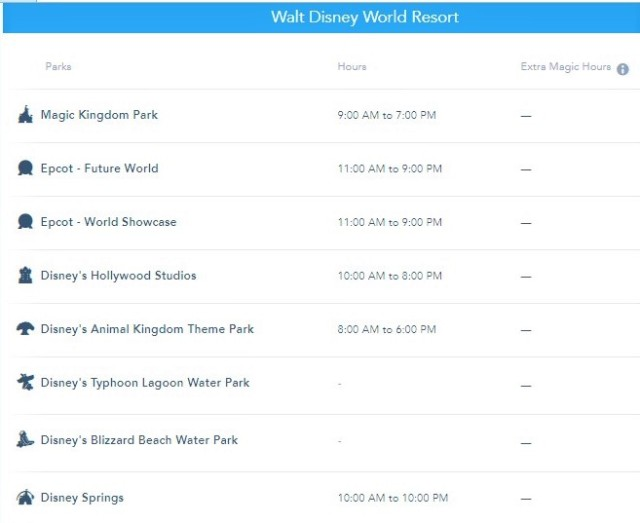 Park Hours July 2020