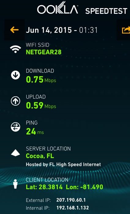 Literally 1/100th of the internet speed at home.  Terrible for uploading/downloading.