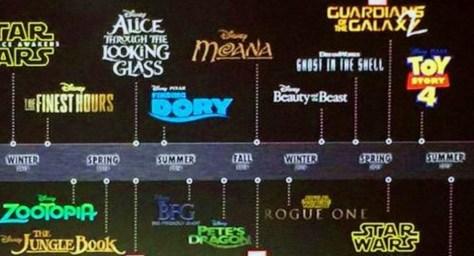 Disney movie release dates in Brisbane