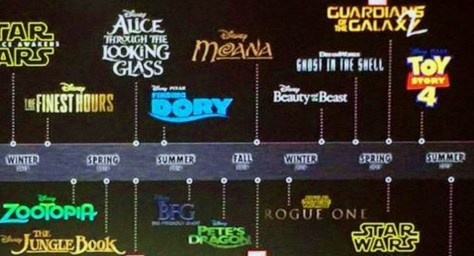 Disney movie release dates in Sydney