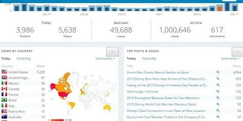 million blog1 (2)