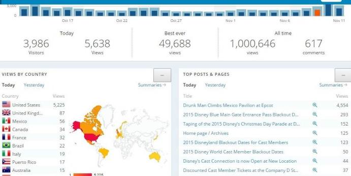 November 11, 2015: Our 1,000,000th blog view!