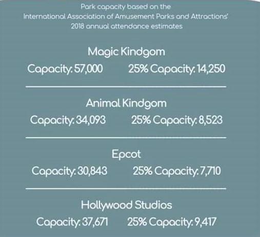 park capacity