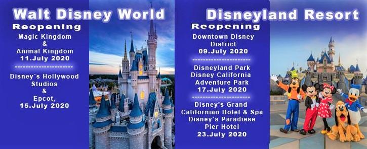 Reopening disney world
