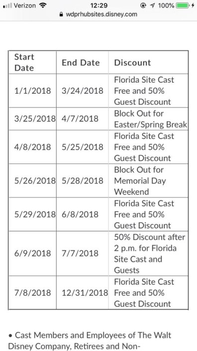 2018 disney world cast member blackout dates elly and carolines free admission for cast members resumed july 8th publicscrutiny Images